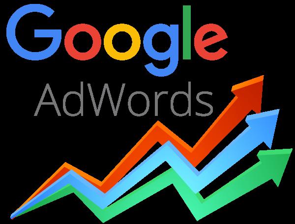Quais os tipos de correspondência de palavras-chave no Google?